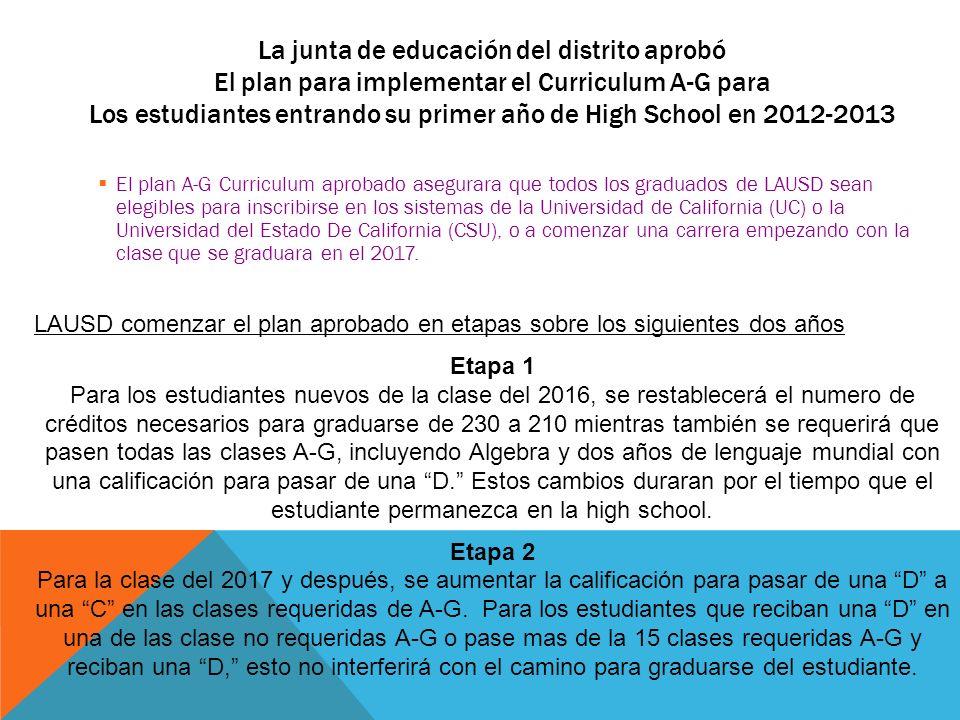 La junta de educación del distrito aprobó El plan para implementar el Curriculum A-G para Los estudiantes entrando su primer año de High School en 201
