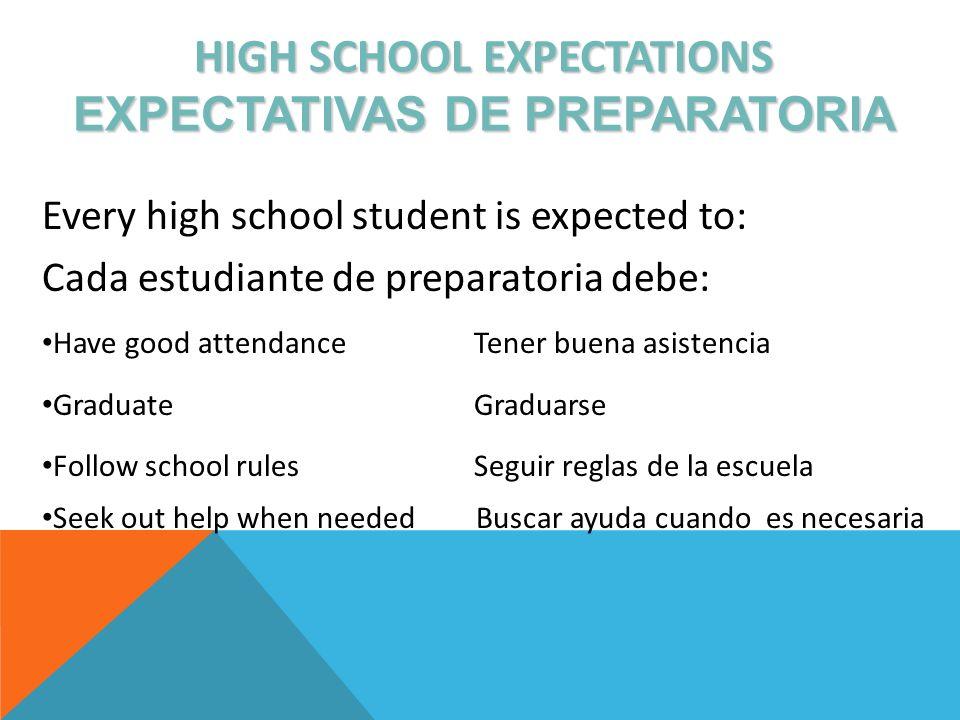 HIGH SCHOOL EXPECTATIONS EXPECTATIVAS DE PREPARATORIA Every high school student is expected to: Cada estudiante de preparatoria debe: Have good attend