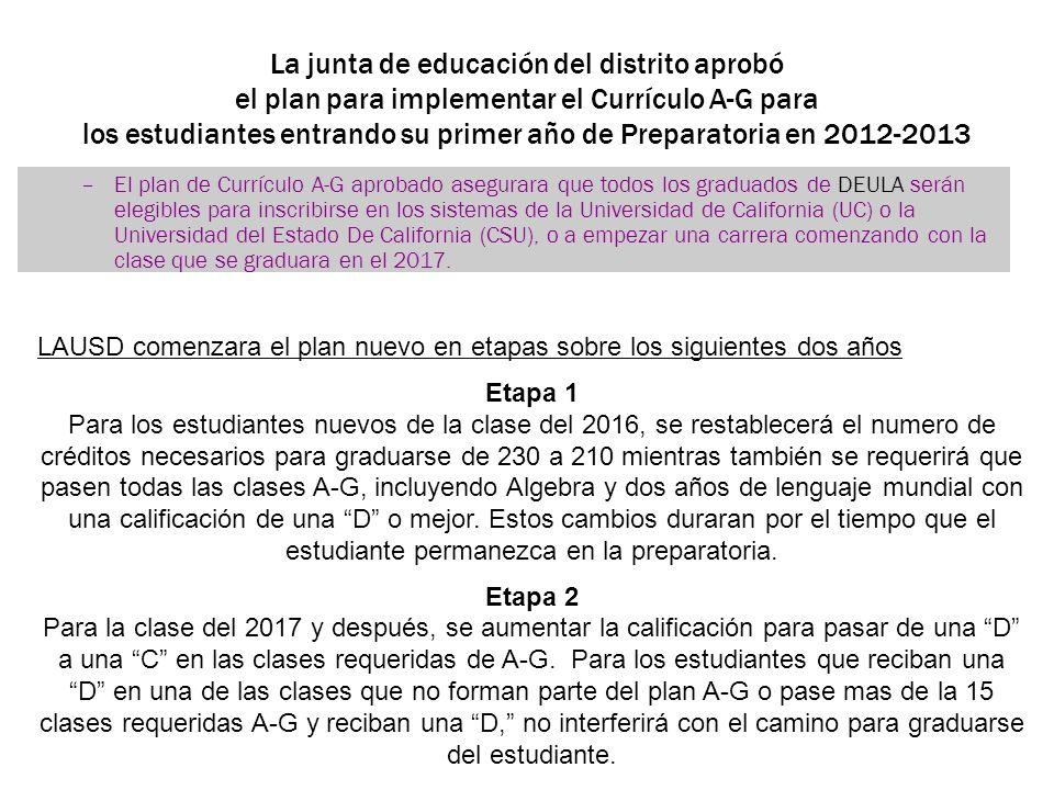 La junta de educación del distrito aprobó el plan para implementar el Currículo A-G para los estudiantes entrando su primer año de Preparatoria en 201