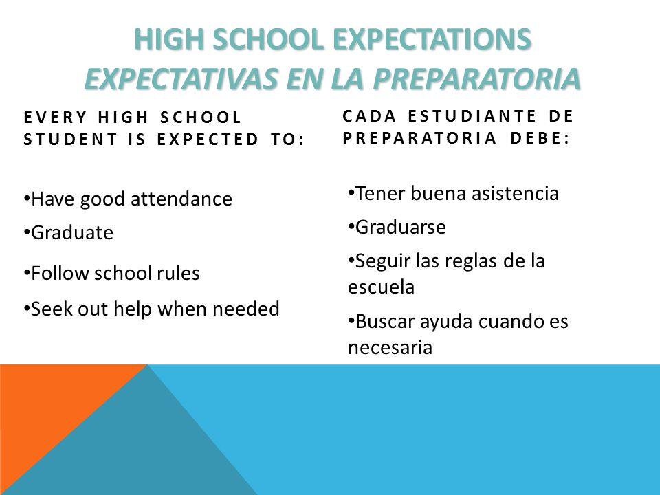HIGH SCHOOL EXPECTATIONS EXPECTATIVAS EN LA PREPARATORIA Have good attendance Graduate Follow school rules Seek out help when needed EVERY HIGH SCHOOL