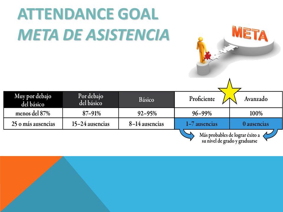ATTENDANCE GOAL META DE ASISTENCIA