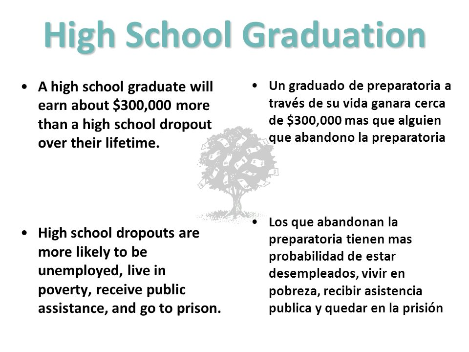 High School Graduation A high school graduate will earn about $300,000 more than a high school dropout over their lifetime.