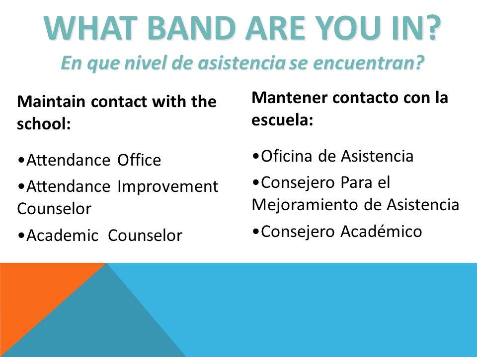WHAT BAND ARE YOU IN? En que nivel de asistencia se encuentran? Mantener contacto con la escuela: Oficina de Asistencia Consejero Para el Mejoramiento