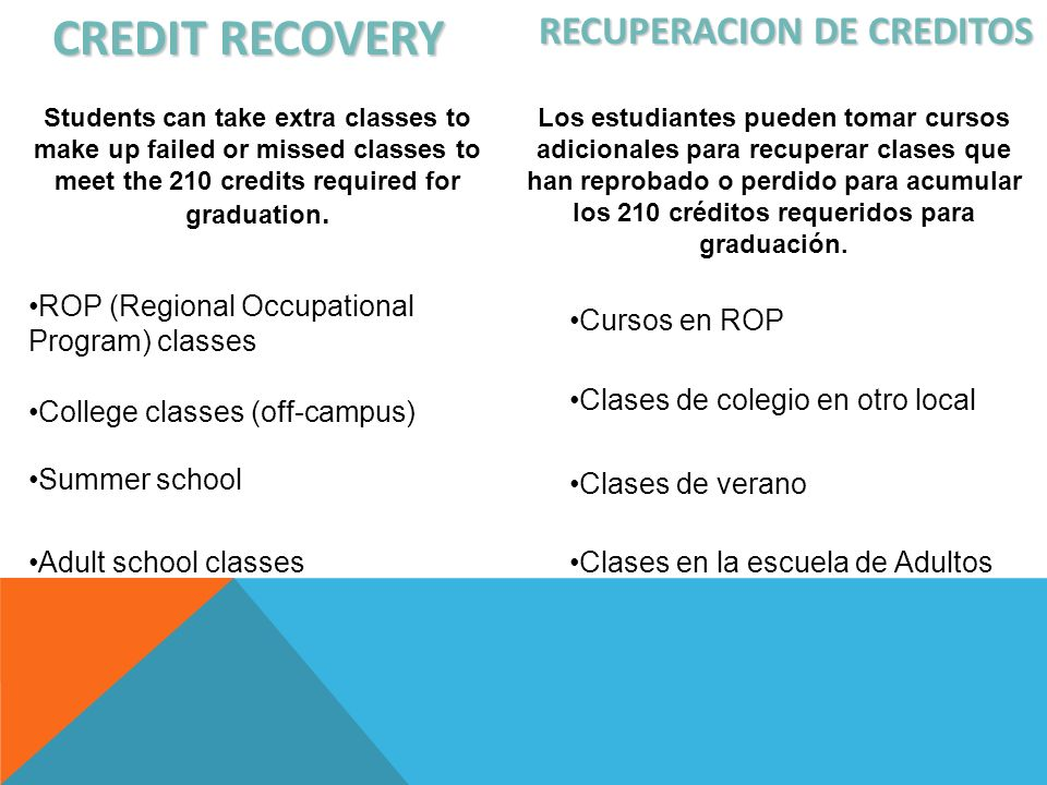 Students can take extra classes to make up failed or missed classes to meet the 210 credits required for graduation. ROP (Regional Occupational Progra