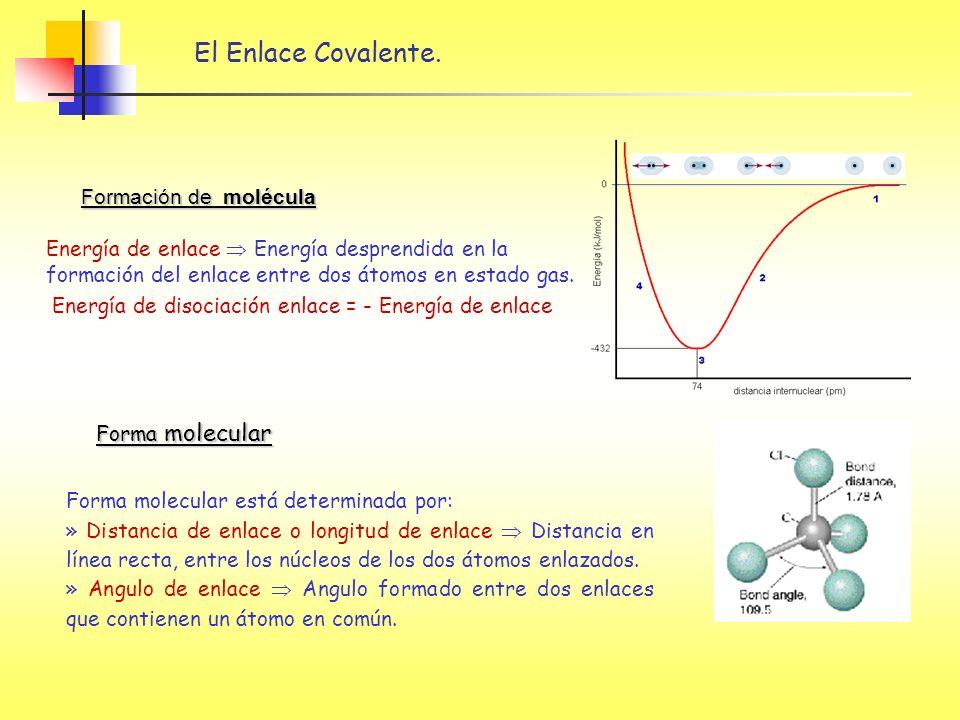Nº pares de e- Geometría de los pares de e- Nº pares de e- de enlace Nº pares de e- de no enlace Geometría molecular Ejemplo