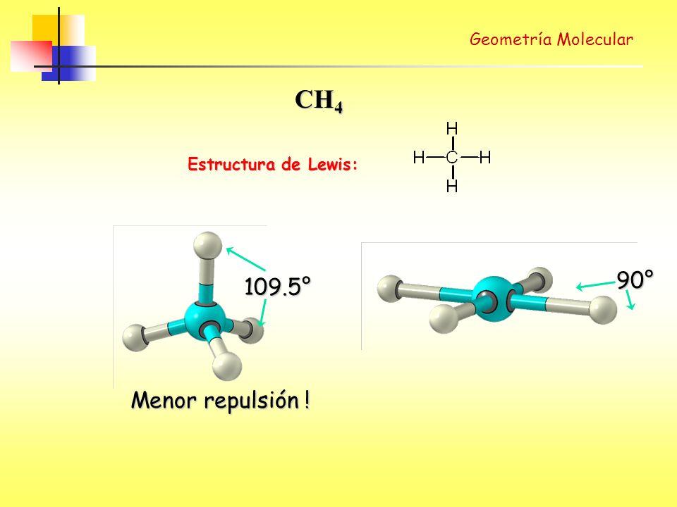 Menor repulsión ! CH 4 Estructura de Lewis: 109.5° 90° Geometría Molecular
