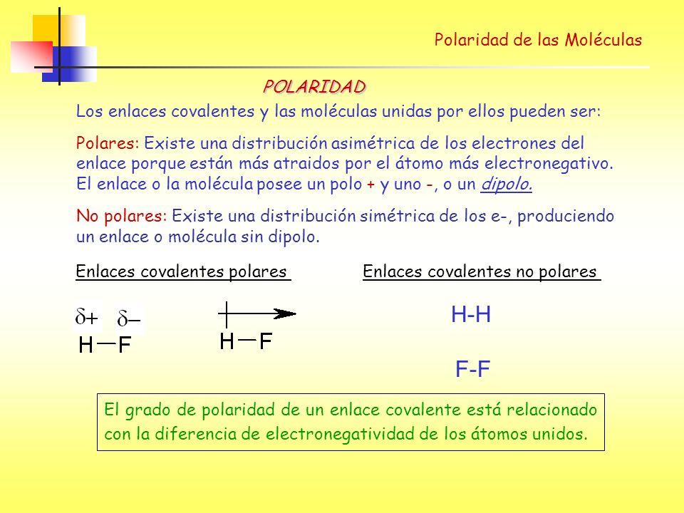 Polaridad de las Moléculas Los enlaces covalentes y las moléculas unidas por ellos pueden ser: Polares: Existe una distribución asimétrica de los electrones del enlace porque están más atraidos por el átomo más electronegativo.