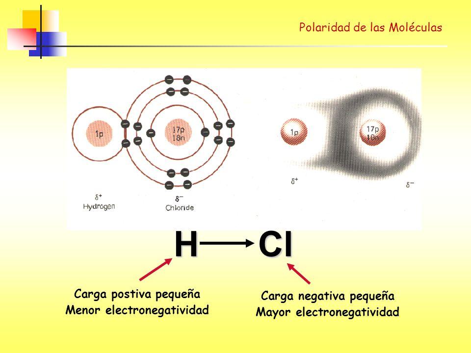 Polaridad de las Moléculas Polarity of bonds H Cl Carga postiva pequeña Menor electronegatividad Carga negativa pequeña Mayor electronegatividad