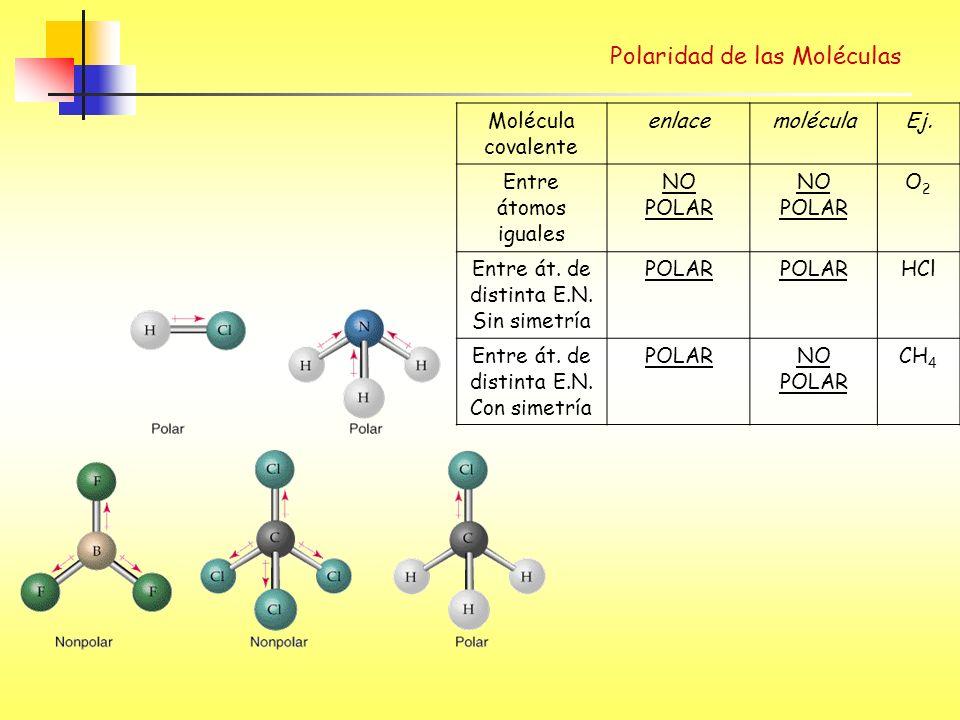Polaridad de las Moléculas Molécula covalente enlacemoléculaEj.