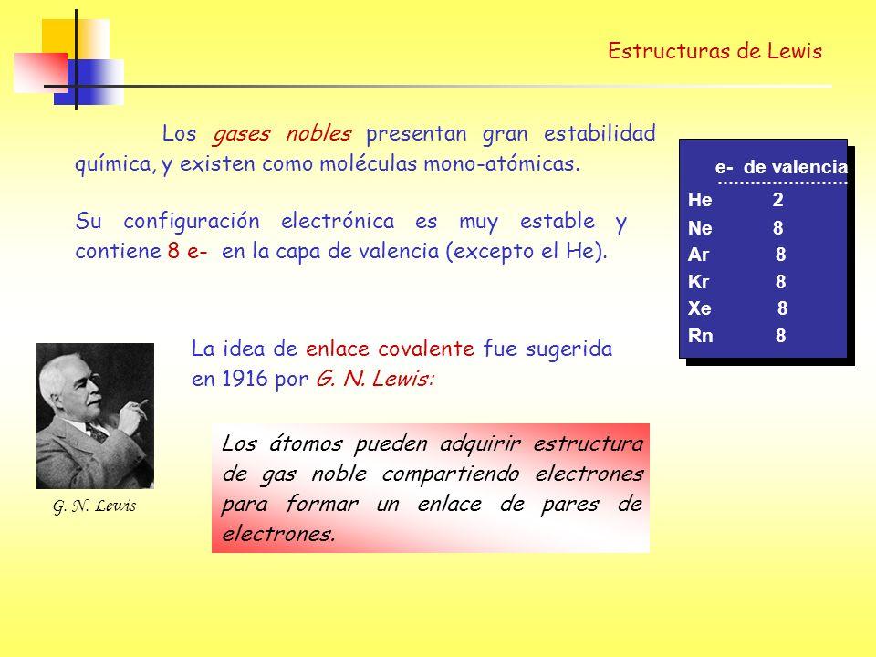 Etileno, C 2 H 4 Orbitales atómicos; Hibridación