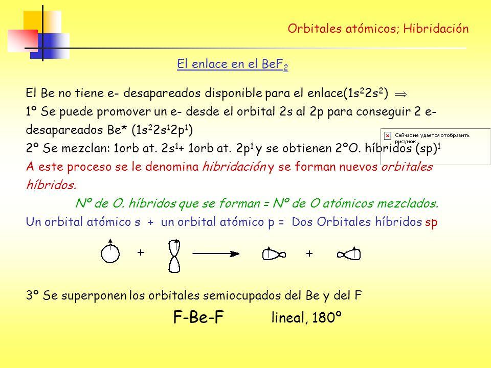 Orbitales atómicos; Hibridación El enlace en el BeF 2 El Be no tiene e- desapareados disponible para el enlace(1s 2 2s 2 ) 1º Se puede promover un e- desde el orbital 2s al 2p para conseguir 2 e- desapareados Be* (1s 2 2s 1 2p 1 ) 2º Se mezclan: 1orb at.