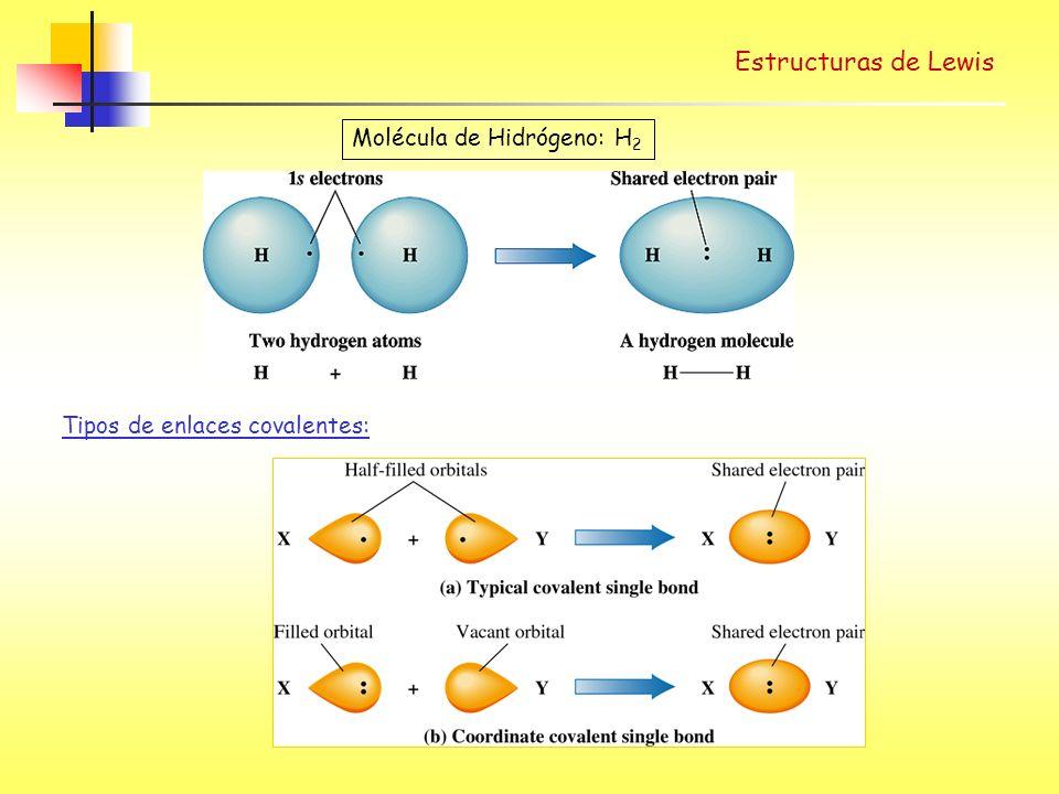 Estructuras de Lewis Molécula de Hidrógeno: H 2 Tipos de enlaces covalentes: