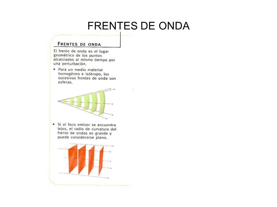 FRENTES DE ONDA