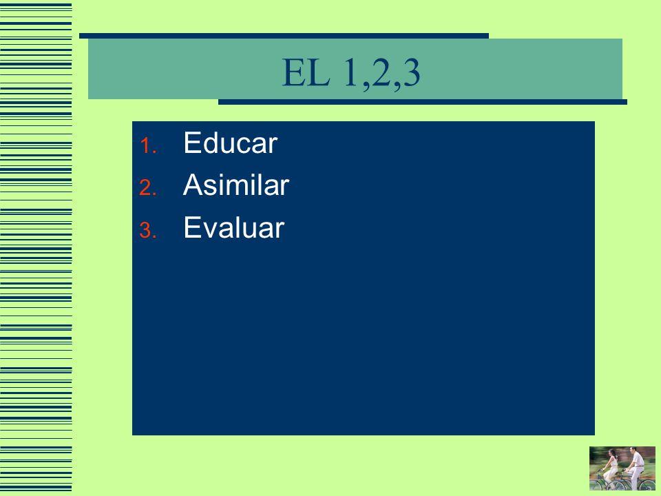 EL 1,2,3 1. Educar 2. Asimilar 3. Evaluar