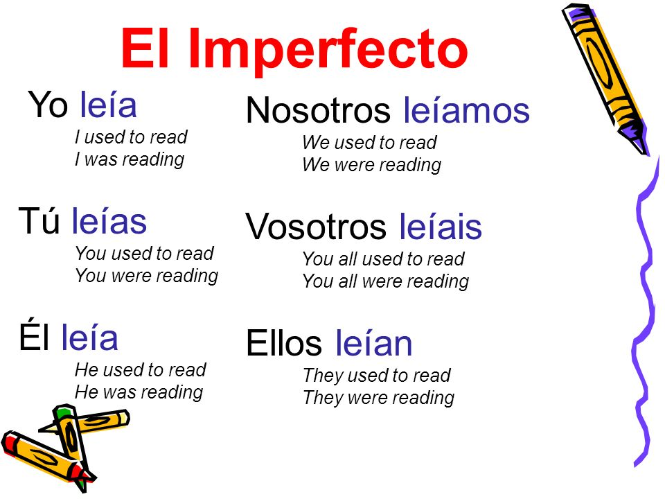 El Imperfecto Nosotros leíamos We used to read We were reading Vosotros leíais You all used to read You all were reading Ellos leían They used to read They were reading Yo leía I used to read I was reading Tú leías You used to read You were reading Él leía He used to read He was reading
