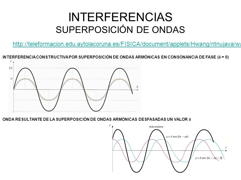 INTERFERENCIAS SUPERPOSICIÓN DE ONDAS http://teleformacion.edu.aytolacoruna.es/FISICA/document/applets/Hwang/ntnujava/waveSuperposition/waveSuperposit