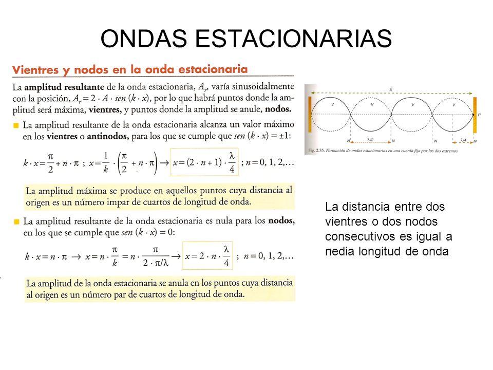 La distancia entre dos vientres o dos nodos consecutivos es igual a nedia longitud de onda