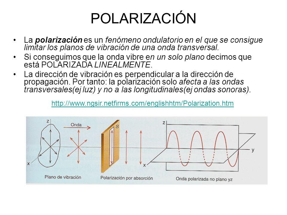 POLARIZACIÓN La polarización es un fenómeno ondulatorio en el que se consigue limitar los planos de vibración de una onda transversal. Si conseguimos