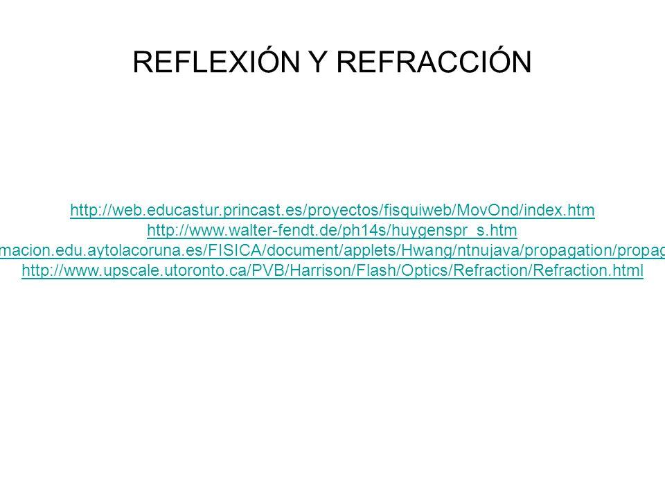 http://web.educastur.princast.es/proyectos/fisquiweb/MovOnd/index.htm http://www.walter-fendt.de/ph14s/huygenspr_s.htm http://teleformacion.edu.aytola