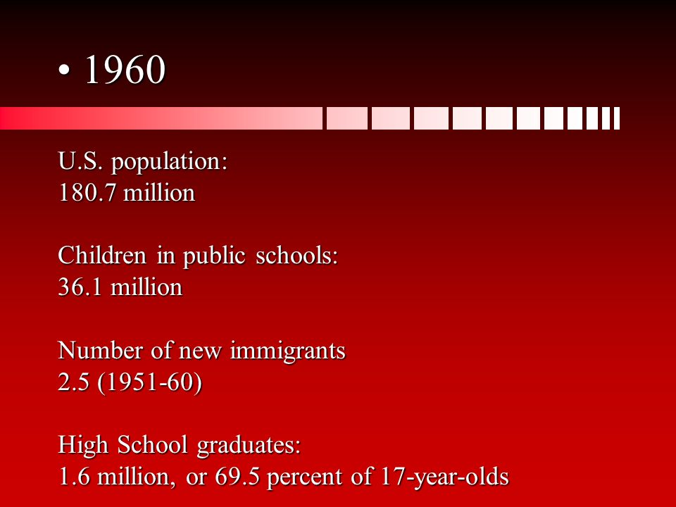 1960 1960 U.S. population: 180.7 million Children in public schools: 36.1 million Number of new immigrants 2.5 (1951-60) High School graduates: 1.6 mi