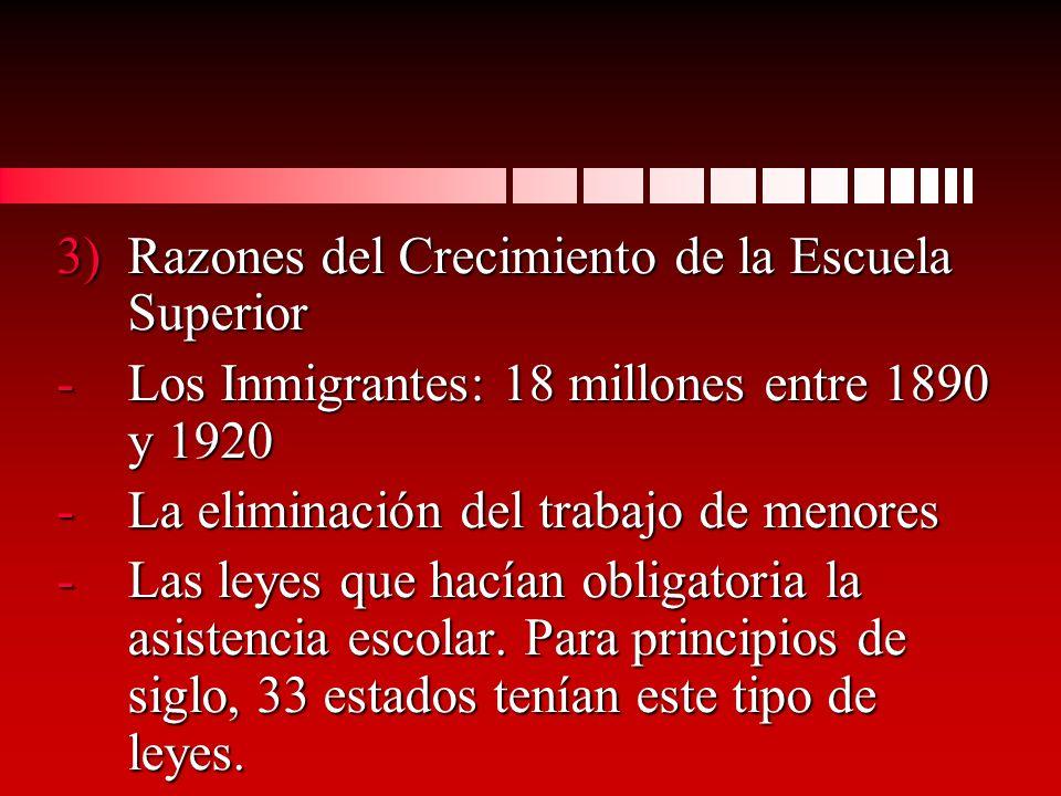 3)Razones del Crecimiento de la Escuela Superior -Los Inmigrantes: 18 millones entre 1890 y 1920 -La eliminación del trabajo de menores -Las leyes que hacían obligatoria la asistencia escolar.