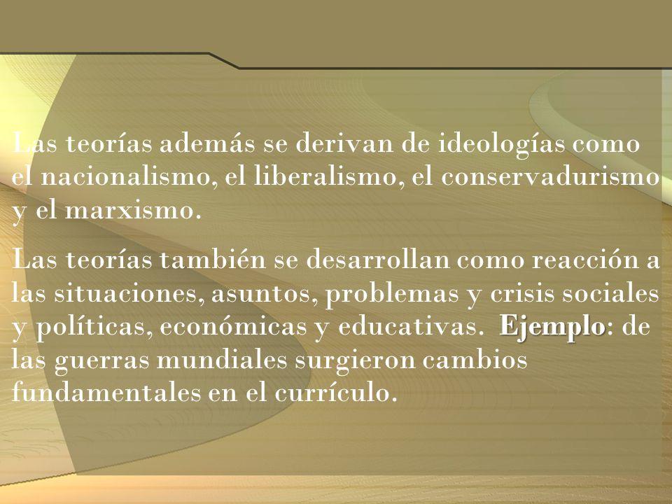 Las teorías además se derivan de ideologías como el nacionalismo, el liberalismo, el conservadurismo y el marxismo. Ejemplo Las teorías también se des