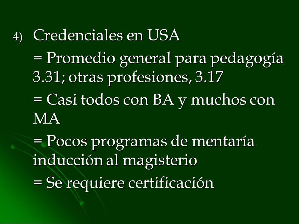 4) Credenciales en USA = Promedio general para pedagogía 3.31; otras profesiones, 3.17 = Casi todos con BA y muchos con MA = Pocos programas de mentar