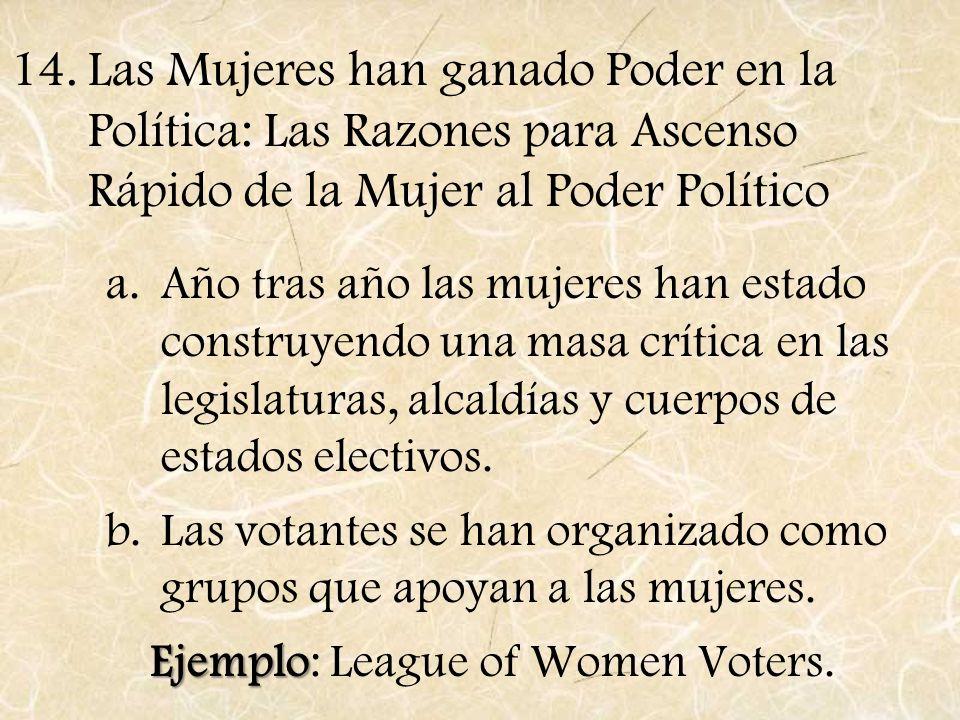 14.Las Mujeres han ganado Poder en la Política: Las Razones para Ascenso Rápido de la Mujer al Poder Político a.Año tras año las mujeres han estado co