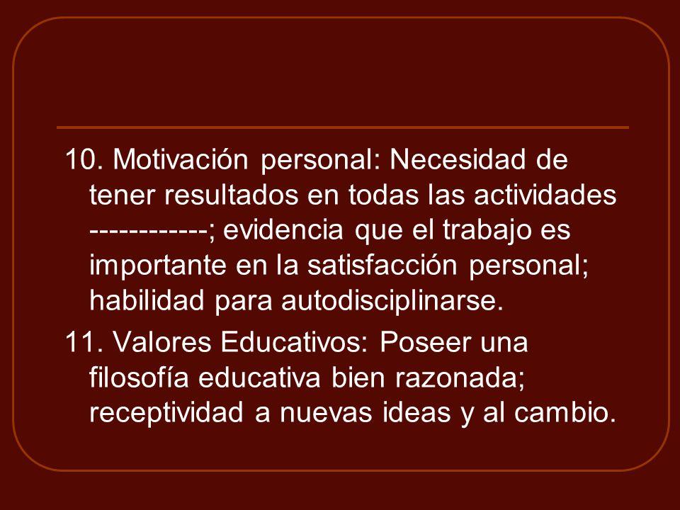 10. Motivación personal: Necesidad de tener resultados en todas las actividades ------------; evidencia que el trabajo es importante en la satisfacció