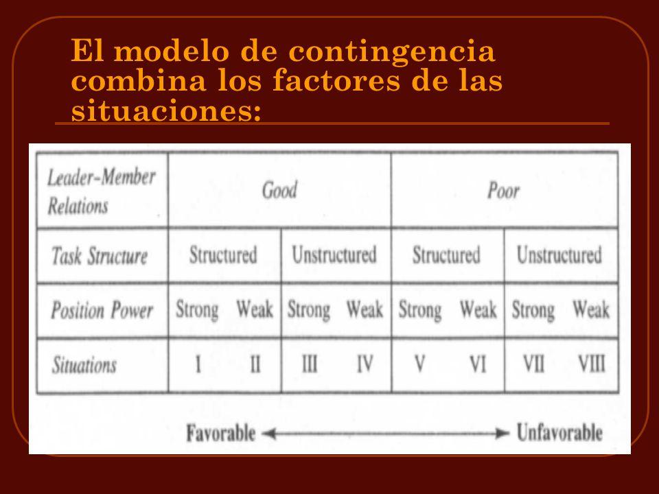 El modelo de contingencia combina los factores de las situaciones: