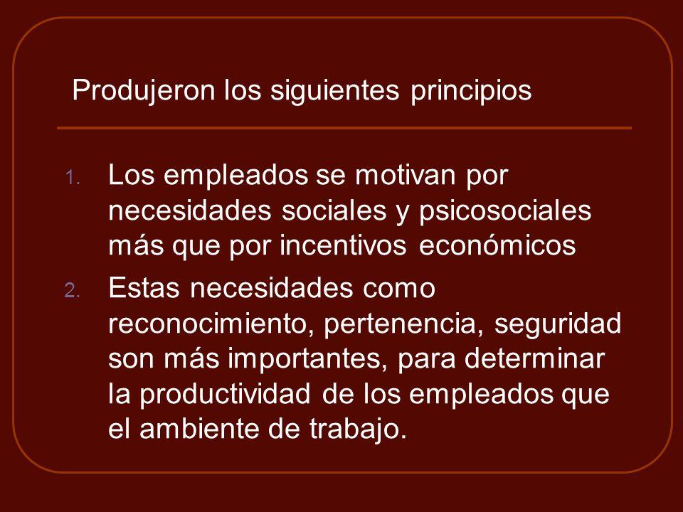 Produjeron los siguientes principios 1. Los empleados se motivan por necesidades sociales y psicosociales más que por incentivos económicos 2. Estas n