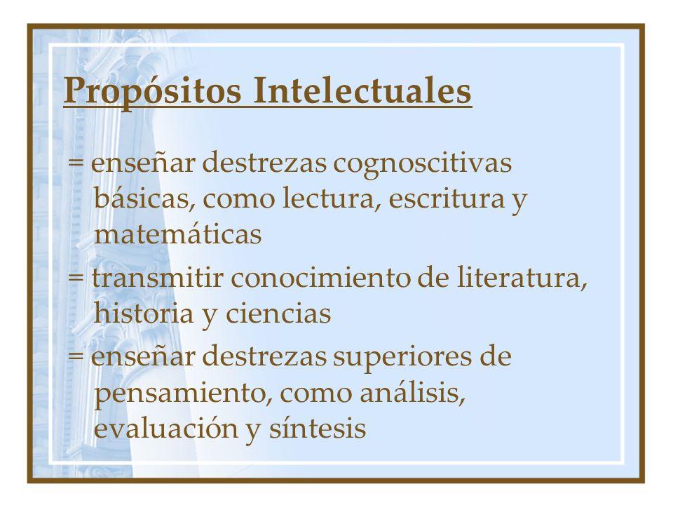 Propósitos Intelectuales = enseñar destrezas cognoscitivas básicas, como lectura, escritura y matemáticas = transmitir conocimiento de literatura, his