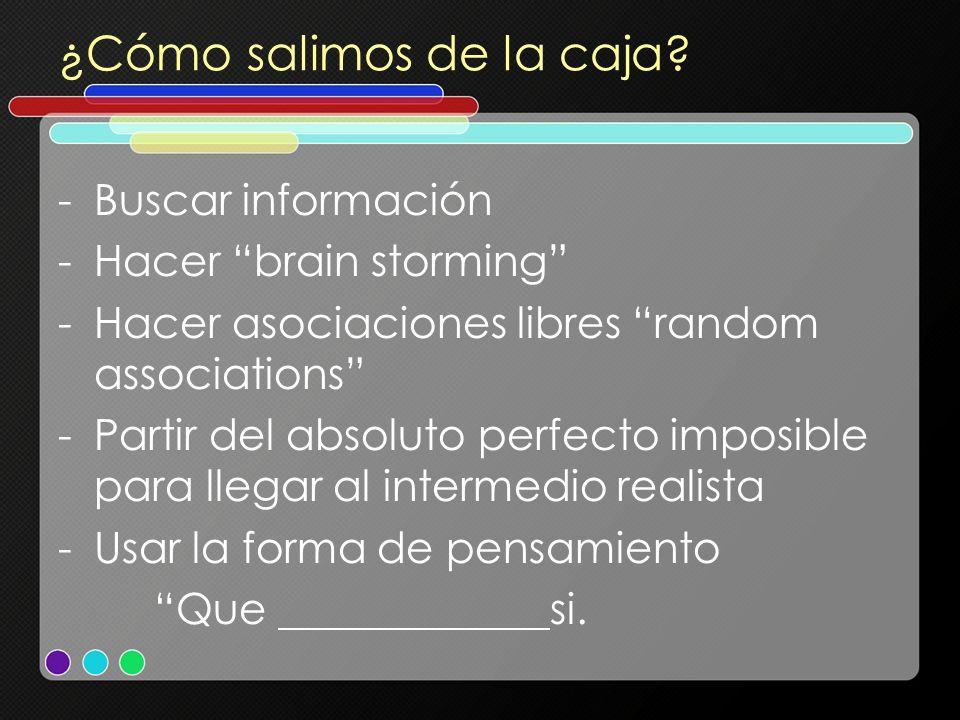 ¿Cómo salimos de la caja? -Buscar información -Hacer brain storming -Hacer asociaciones libres random associations -Partir del absoluto perfecto impos