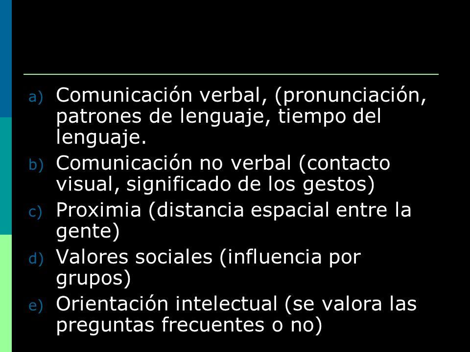 a) Comunicación verbal, (pronunciación, patrones de lenguaje, tiempo del lenguaje. b) Comunicación no verbal (contacto visual, significado de los gest