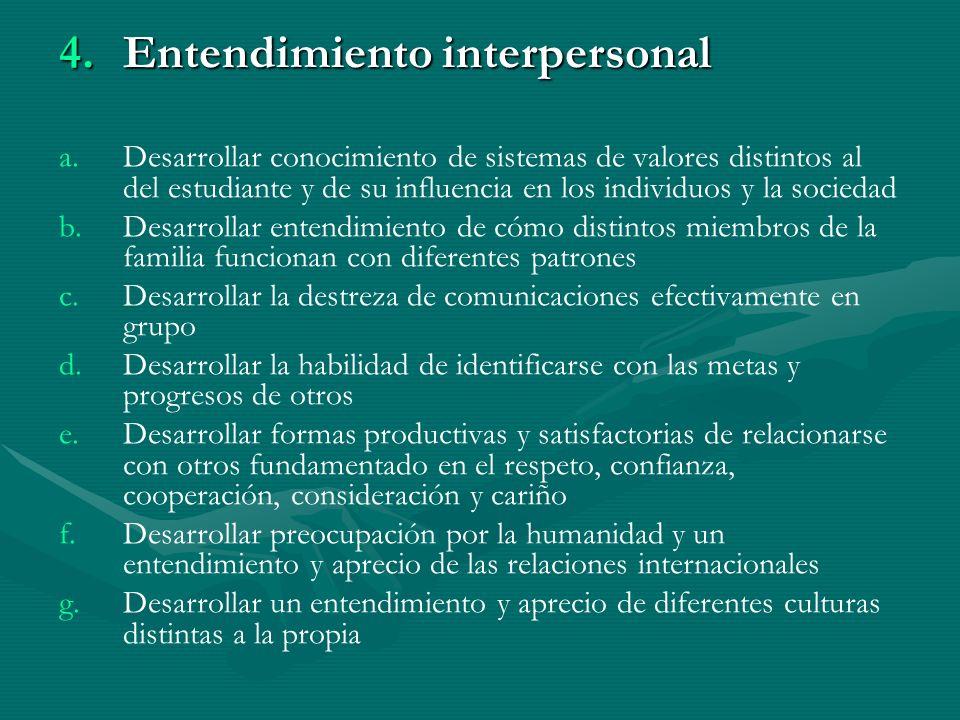 4.E ntendimiento interpersonal a.