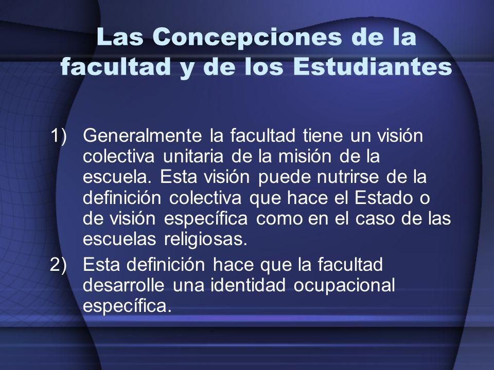 Las Concepciones de la facultad y de los Estudiantes 1)Generalmente la facultad tiene un visión colectiva unitaria de la misión de la escuela. Esta vi