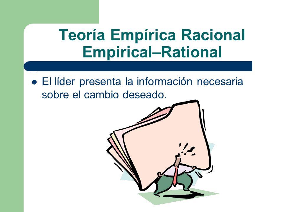 Teoría Empírica Racional Empirical–Rational El líder presenta la información necesaria sobre el cambio deseado.