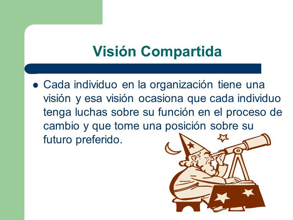 Visión Compartida Cada individuo en la organización tiene una visión y esa visión ocasiona que cada individuo tenga luchas sobre su función en el proceso de cambio y que tome una posición sobre su futuro preferido.
