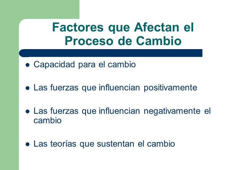Factores que Afectan el Proceso de Cambio Capacidad para el cambio Las fuerzas que influencian positivamente Las fuerzas que influencian negativamente el cambio Las teorías que sustentan el cambio