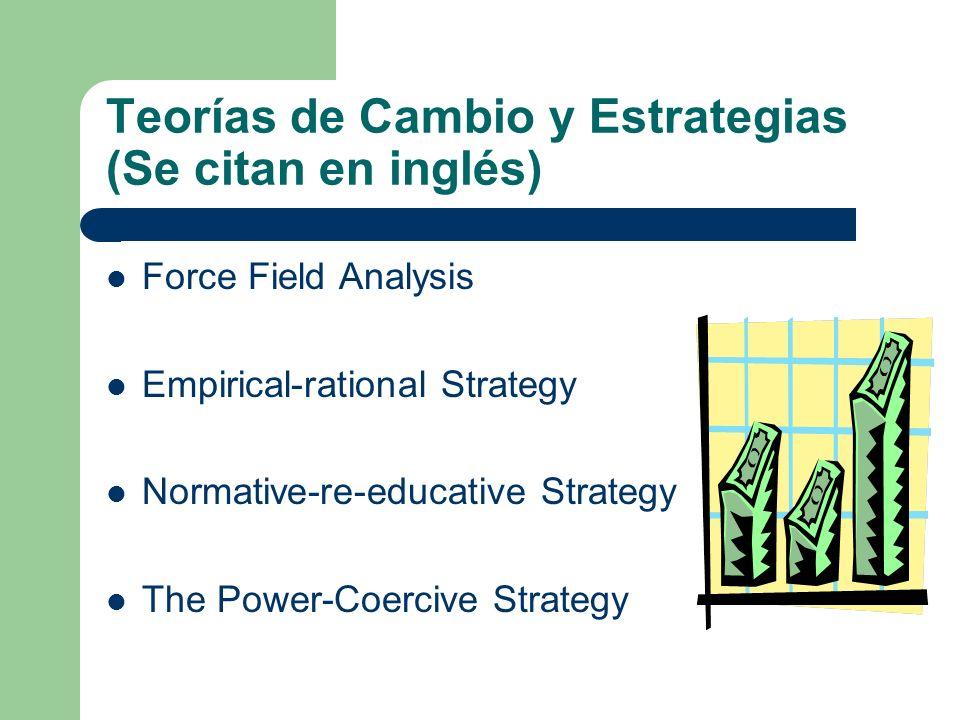 Teorías de Cambio y Estrategias (Se citan en inglés) Force Field Analysis Empirical-rational Strategy Normative-re-educative Strategy The Power-Coerci