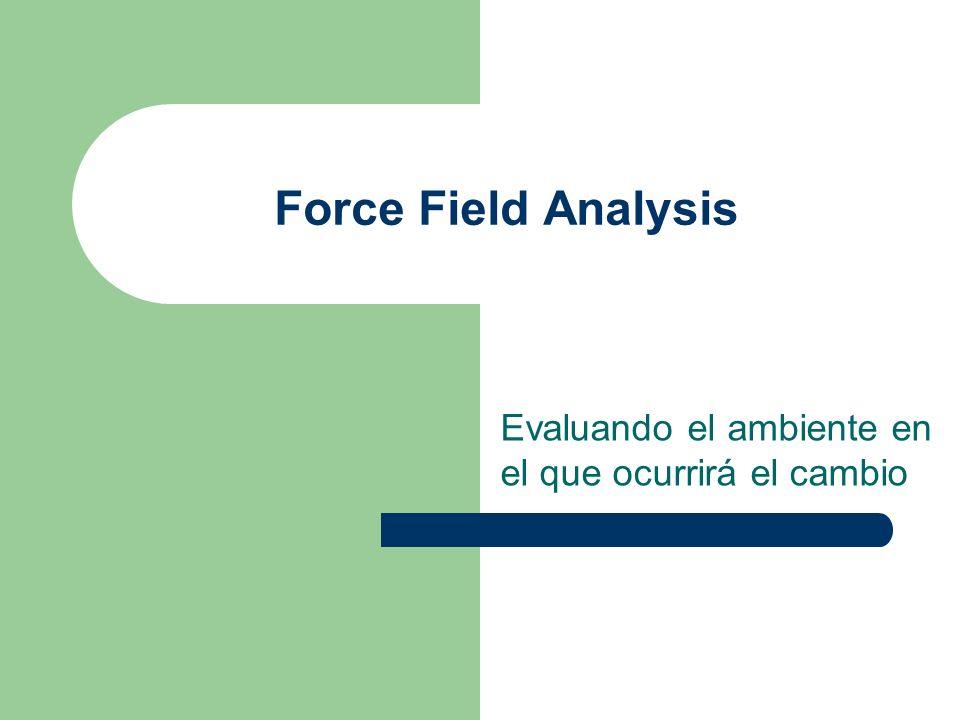 Force Field Analysis Evaluando el ambiente en el que ocurrirá el cambio