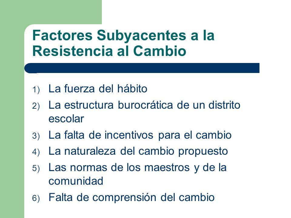 Factores Subyacentes a la Resistencia al Cambio 1) La fuerza del hábito 2) La estructura burocrática de un distrito escolar 3) La falta de incentivos