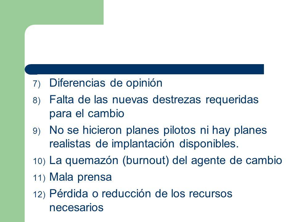 7) Diferencias de opinión 8) Falta de las nuevas destrezas requeridas para el cambio 9) No se hicieron planes pilotos ni hay planes realistas de impla
