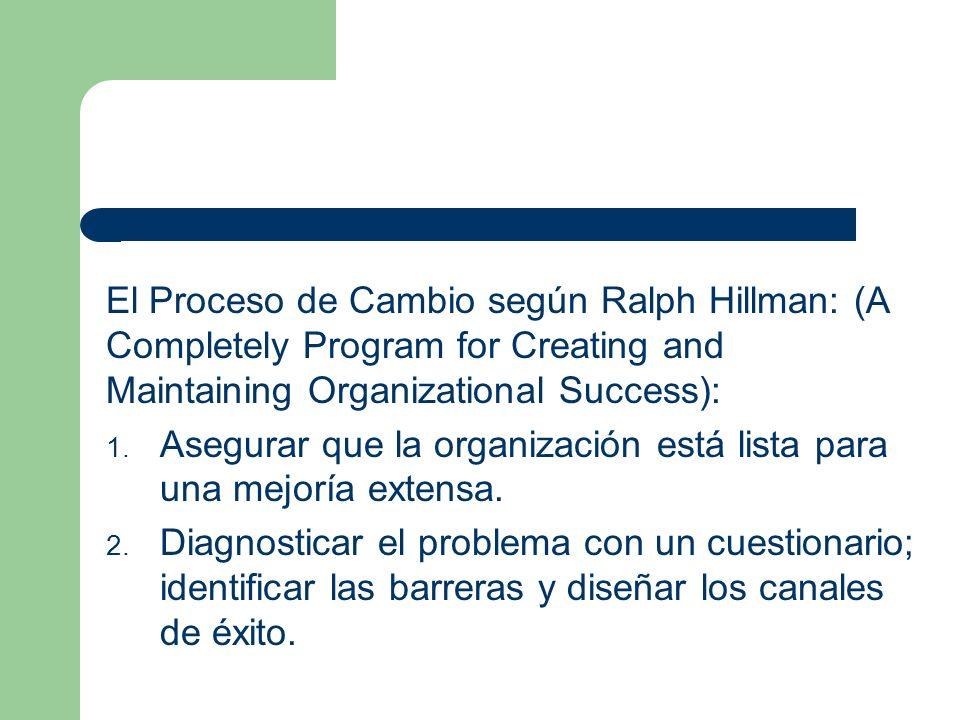 El Proceso de Cambio según Ralph Hillman: (A Completely Program for Creating and Maintaining Organizational Success): 1. Asegurar que la organización