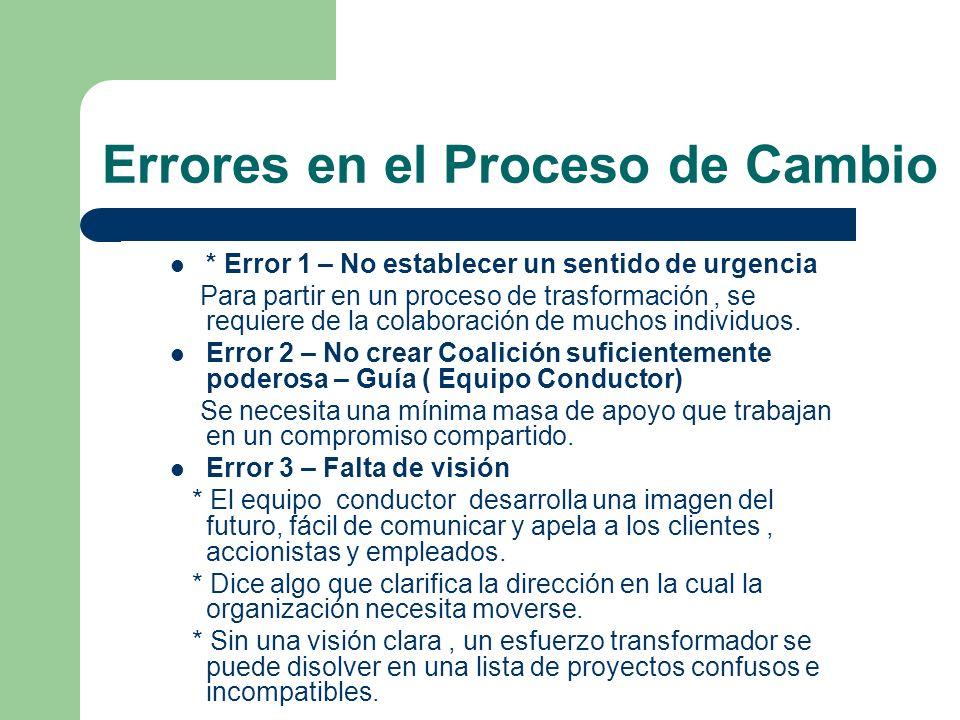 Errores en el Proceso de Cambio * Error 1 – No establecer un sentido de urgencia Para partir en un proceso de trasformación, se requiere de la colabor