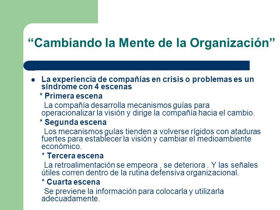 Cambiando la Mente de la Organización La experiencia de compañías en crisis o problemas es un síndrome con 4 escenas * Primera escena La compañía desa