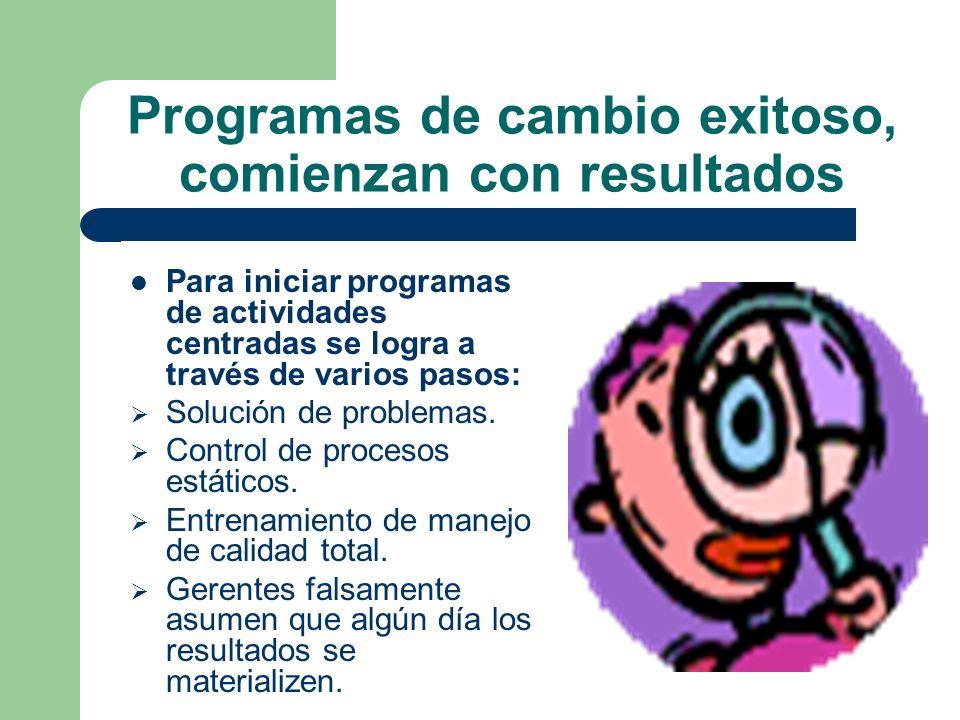 Programas de cambio exitoso, comienzan con resultados Para iniciar programas de actividades centradas se logra a través de varios pasos: Solución de p