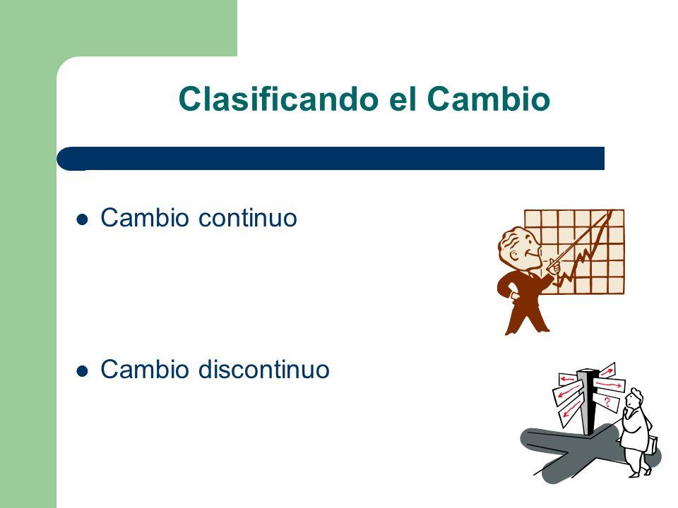 El Proceso de Cambio según Ralph Hillman: (A Completely Program for Creating and Maintaining Organizational Success): 1.