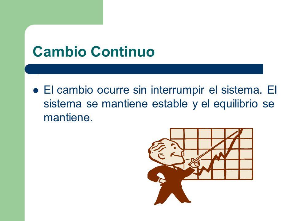 Cambio Discontinuo El equilibrio del sistema se interrumpe, pues se cambian las propiedades fundamentales del sistema.