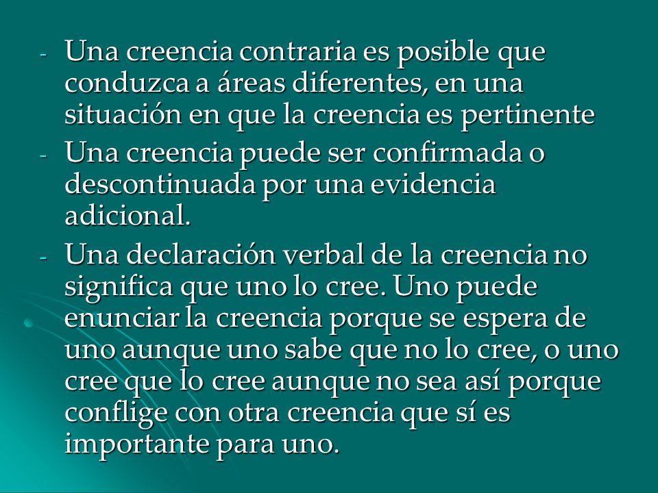 - Una creencia contraria es posible que conduzca a áreas diferentes, en una situación en que la creencia es pertinente - Una creencia puede ser confir